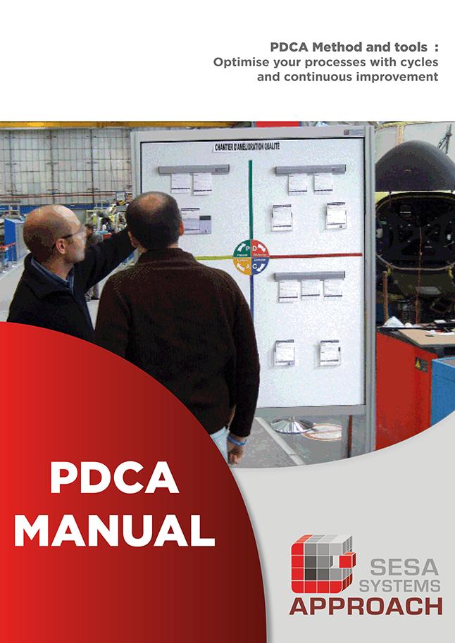 Guía de PDCA